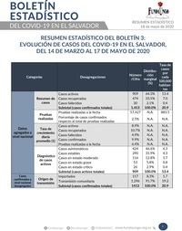 Portada_Resumen_Estadístico_Boletín_3.jpg